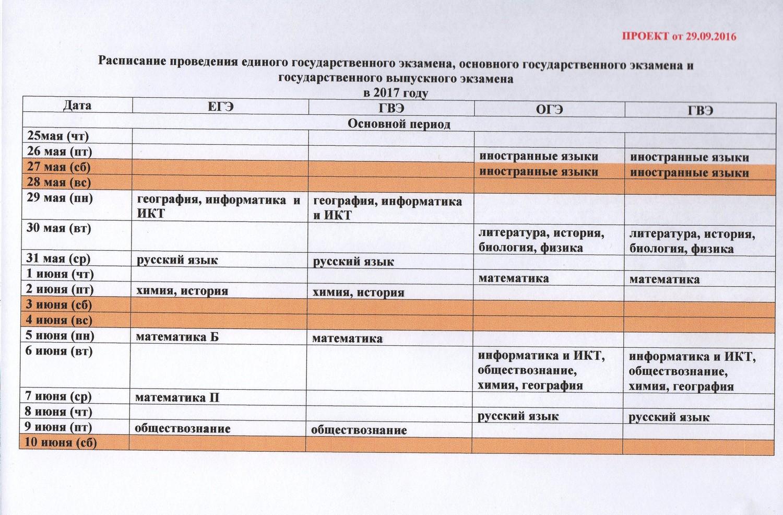 Расписание экзаменов ЕГЭ 2017 года - Государственные